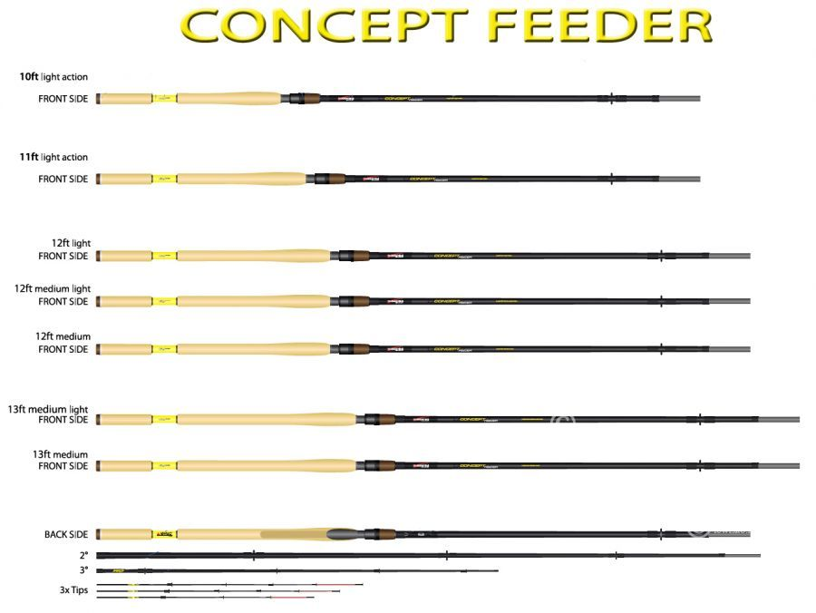 http://lowisko.net/files/wedka-concept-feeder-tb-12ft-3-60m-70g[2].jpg